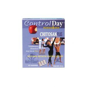 Chitosan Plus