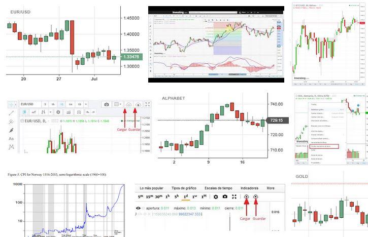 graficos de inversion