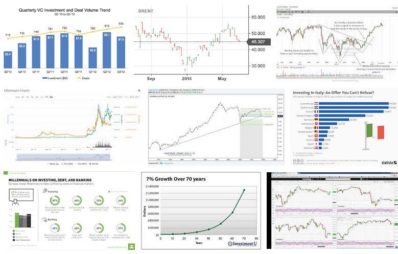 invertir en mercados extranjeros