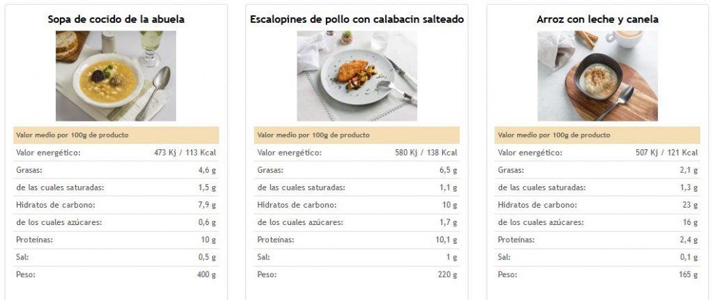 calcular calorias menu trabajo